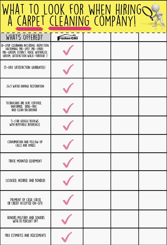 Before Hiring Checklist